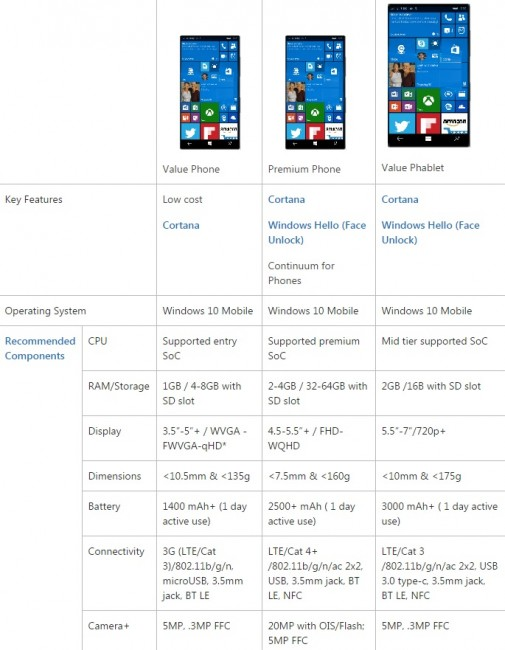 Windows-10-Mobile-2-505x650 2
