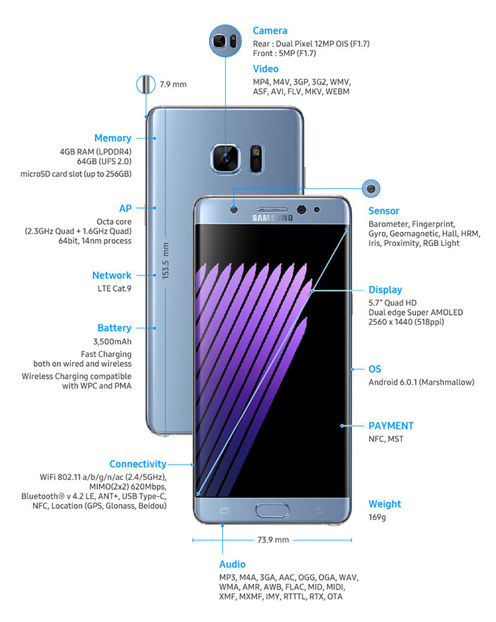 Samsung Galaxy Note 7.jpg