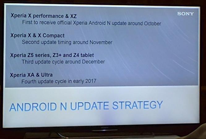 Androida 7.0 Nougat