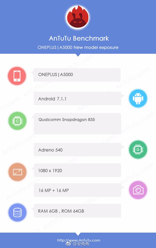 OnePlus 5-AnTuTu