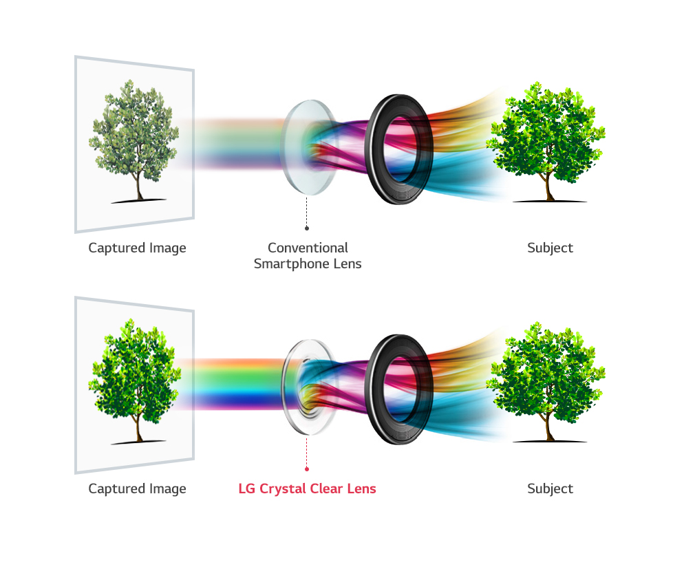 LG_V30_Crystal_Clear_Lens