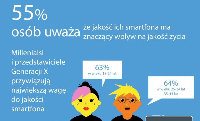 Smartfon wpływa na jakość życia