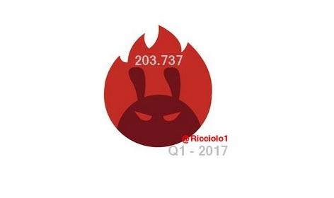 Tajemnicze urządzenie zdobyło w AnTuTu ponad 200 tysięcy punktów